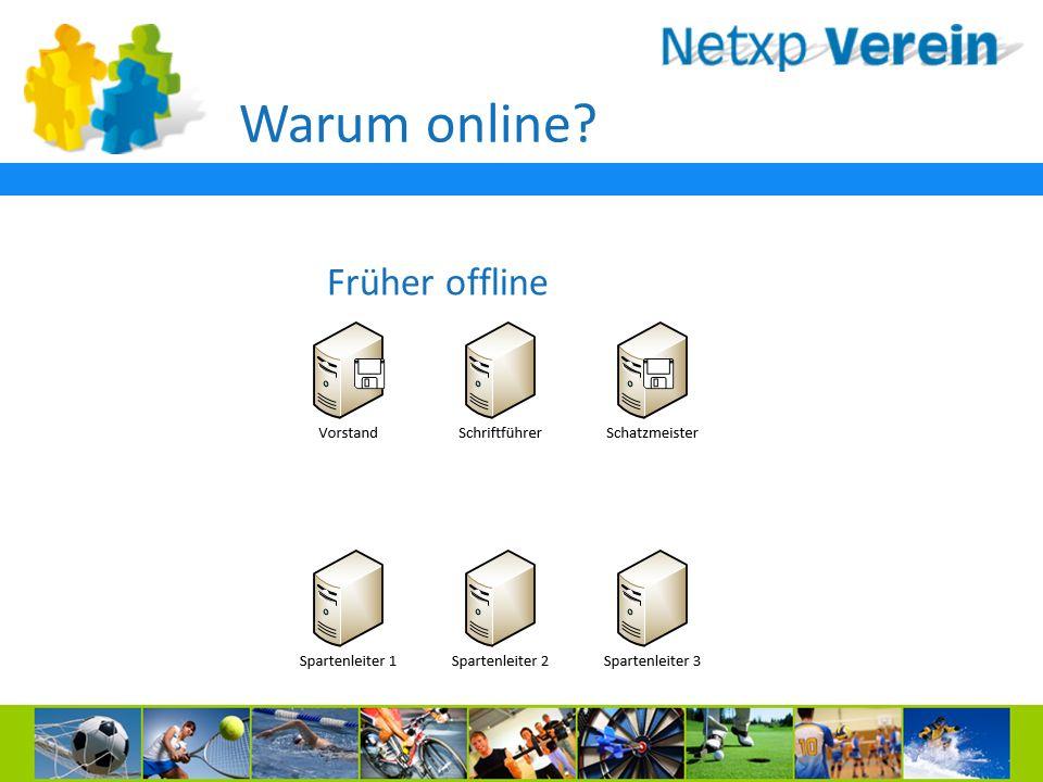 Warum online? Früher offline