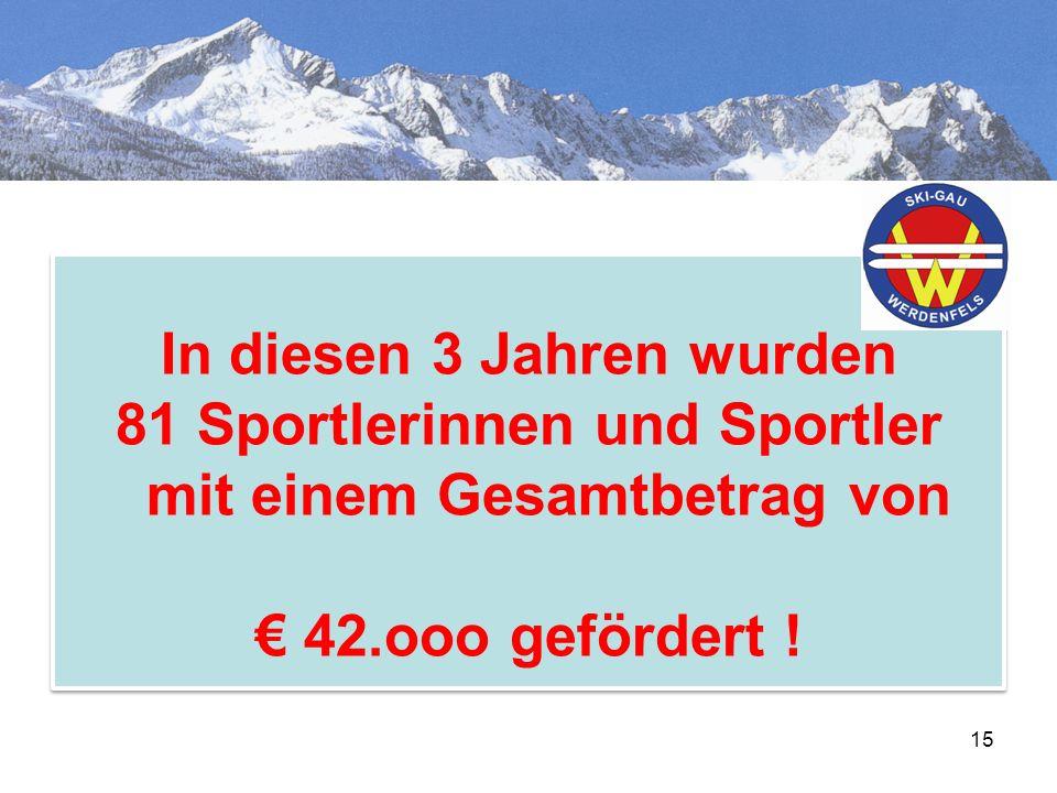 In diesen 3 Jahren wurden 81 Sportlerinnen und Sportler mit einem Gesamtbetrag von € 42.ooo gefördert .