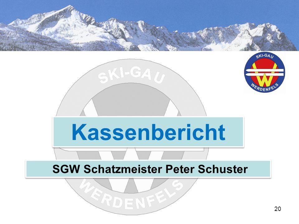 20 Kassenbericht SGW Schatzmeister Peter Schuster
