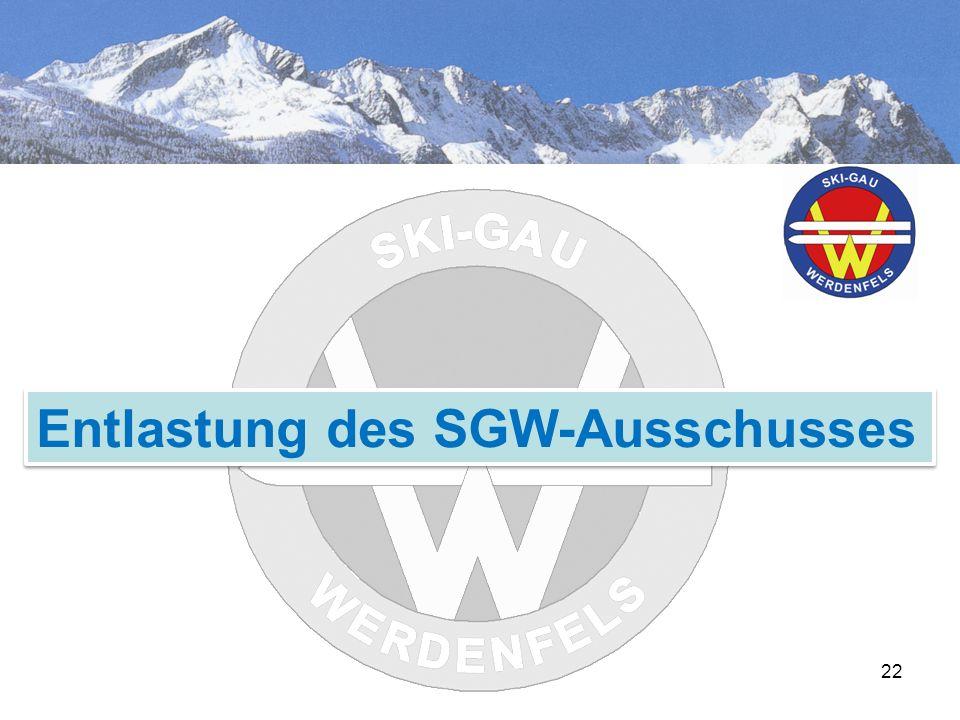 Entlastung de 22 Entlastung des SGW-Ausschusses