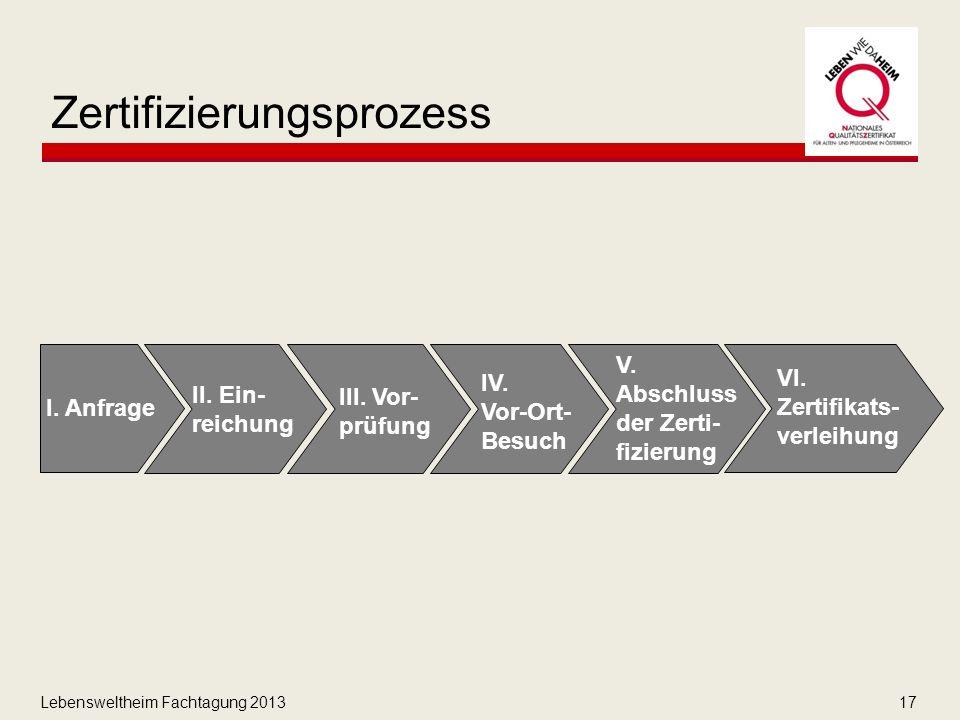 Lebensweltheim Fachtagung 201317 Zertifizierungsprozess I.