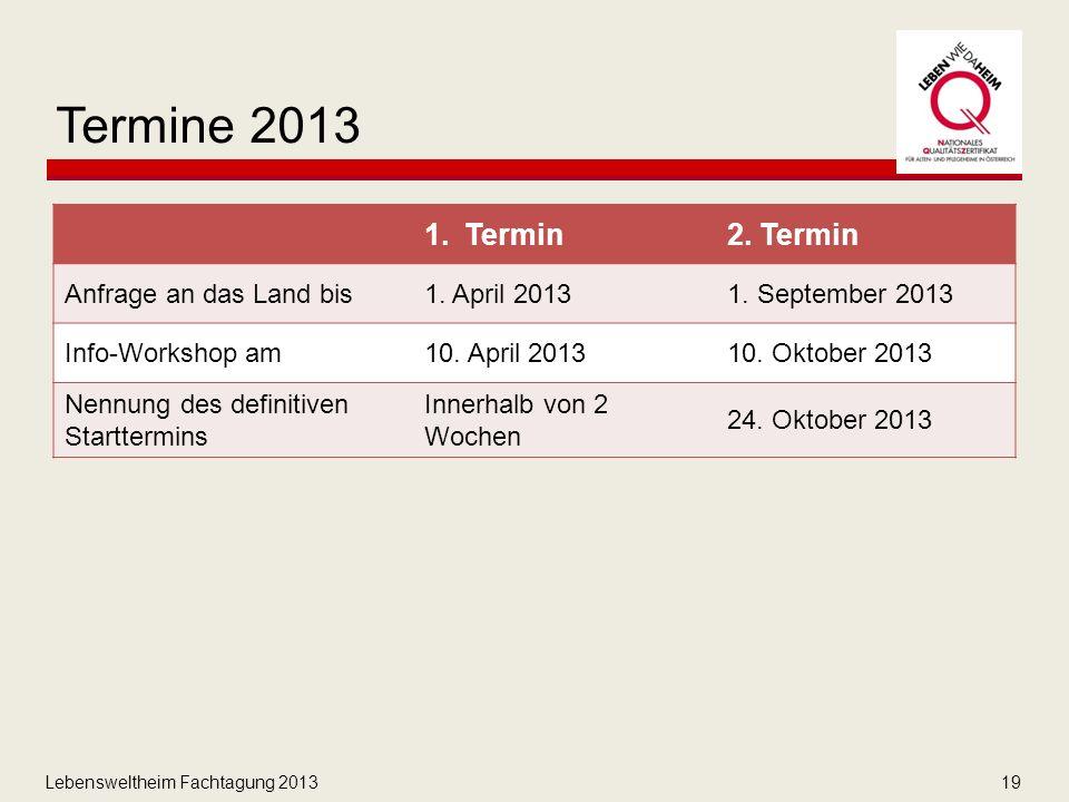 Lebensweltheim Fachtagung 201319 Termine 2013 1.Termin2.