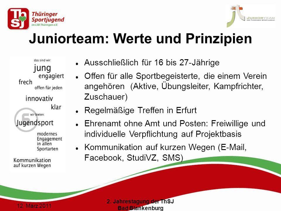 6 () 12. März 2011 2. Jahrestagung der ThSJ Bad Blankenburg Juniorteam: Werte und Prinzipien Ausschließlich für 16 bis 27-Jährige Offen für alle Sport