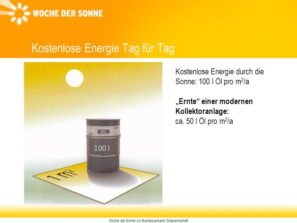 """Woche der Sonne c/o Bundesverband Solarwirtschaft Kostenlose Energie Tag für Tag Kostenlose Energie durch die Sonne: 100 l Öl pro m 2 /a """"Ernte"""" einer"""