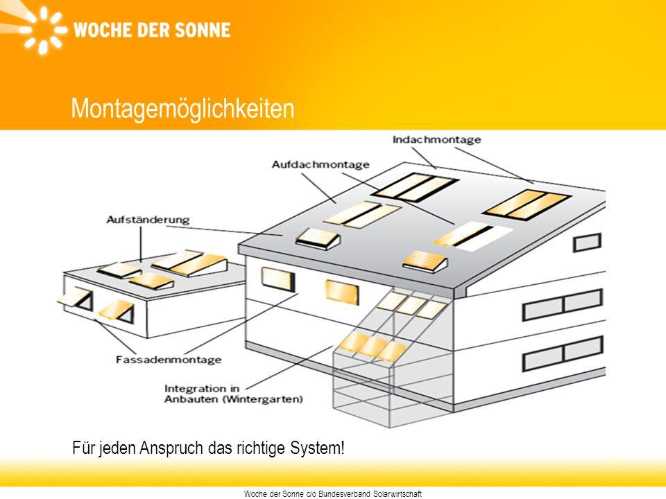 Woche der Sonne c/o Bundesverband Solarwirtschaft Montagemöglichkeiten Für jeden Anspruch das richtige System!