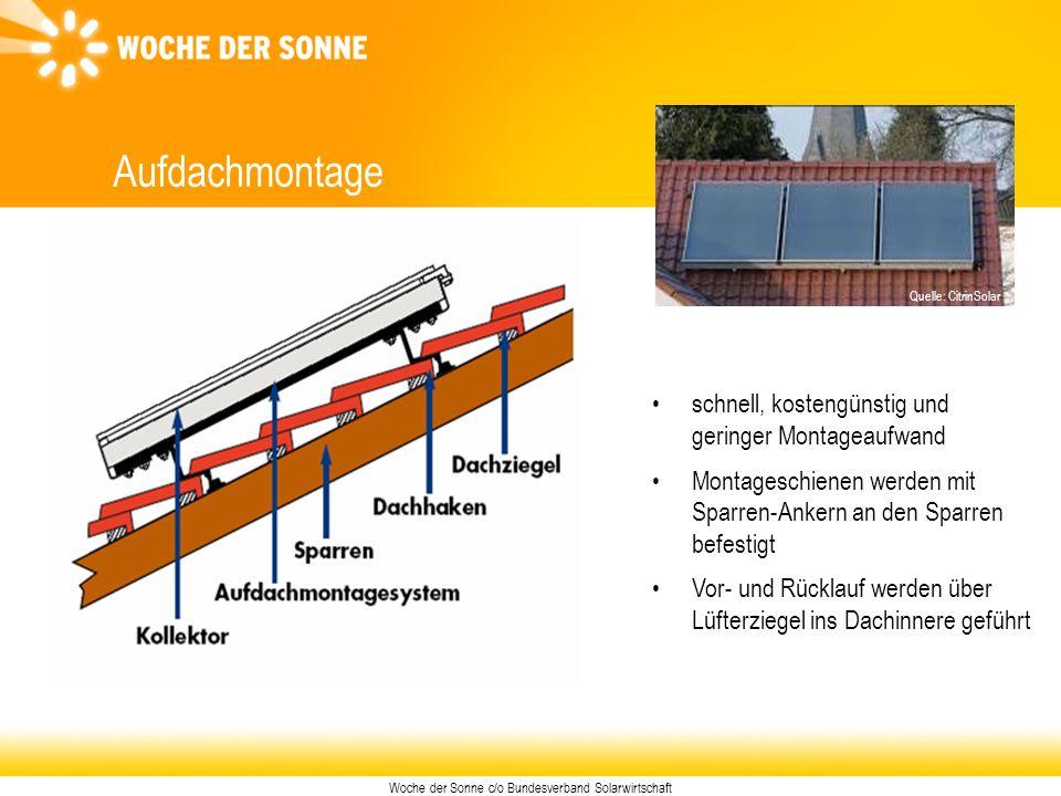 Woche der Sonne c/o Bundesverband Solarwirtschaft Aufdachmontage schnell, kostengünstig und geringer Montageaufwand Montageschienen werden mit Sparren