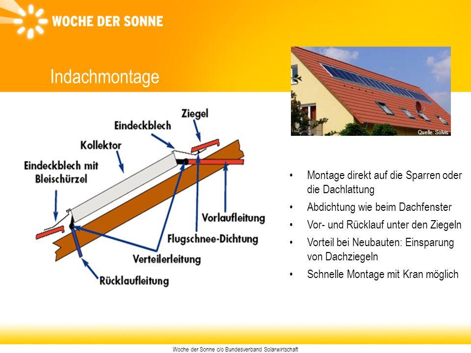 Woche der Sonne c/o Bundesverband Solarwirtschaft Indachmontage Montage direkt auf die Sparren oder die Dachlattung Abdichtung wie beim Dachfenster Vo