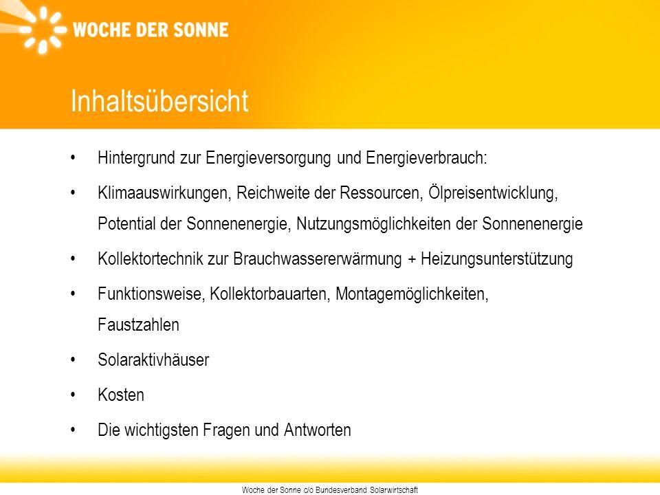 Woche der Sonne c/o Bundesverband Solarwirtschaft Kollektorbauarten Flachkollektor Vakuum-Röhrenkollektor Luftkollektor