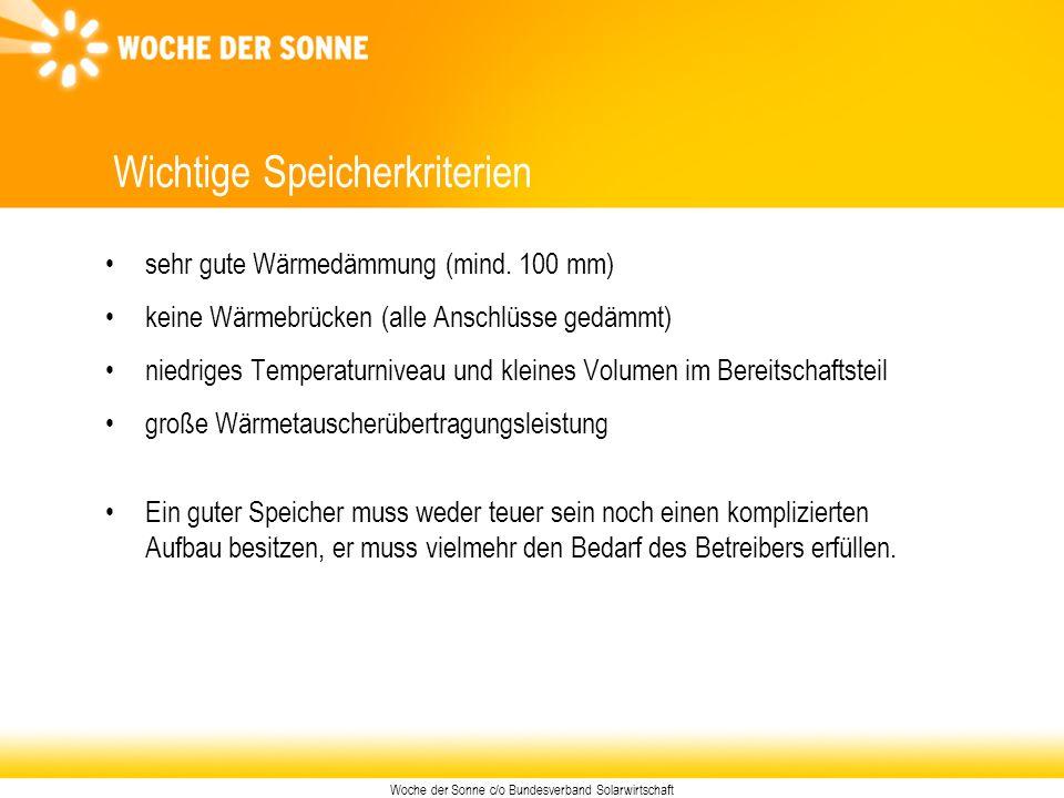 Woche der Sonne c/o Bundesverband Solarwirtschaft Wichtige Speicherkriterien sehr gute Wärmedämmung (mind. 100 mm) keine Wärmebrücken (alle Anschlüsse