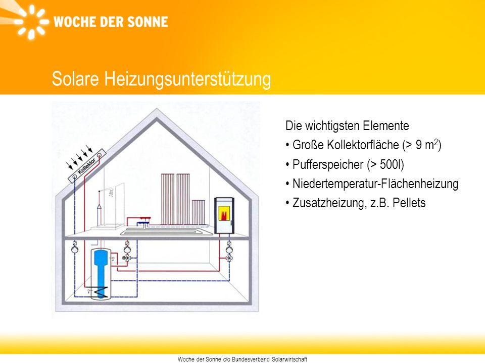 Woche der Sonne c/o Bundesverband Solarwirtschaft Solare Heizungsunterstützung Die wichtigsten Elemente Große Kollektorfläche (> 9 m 2 ) Pufferspeiche