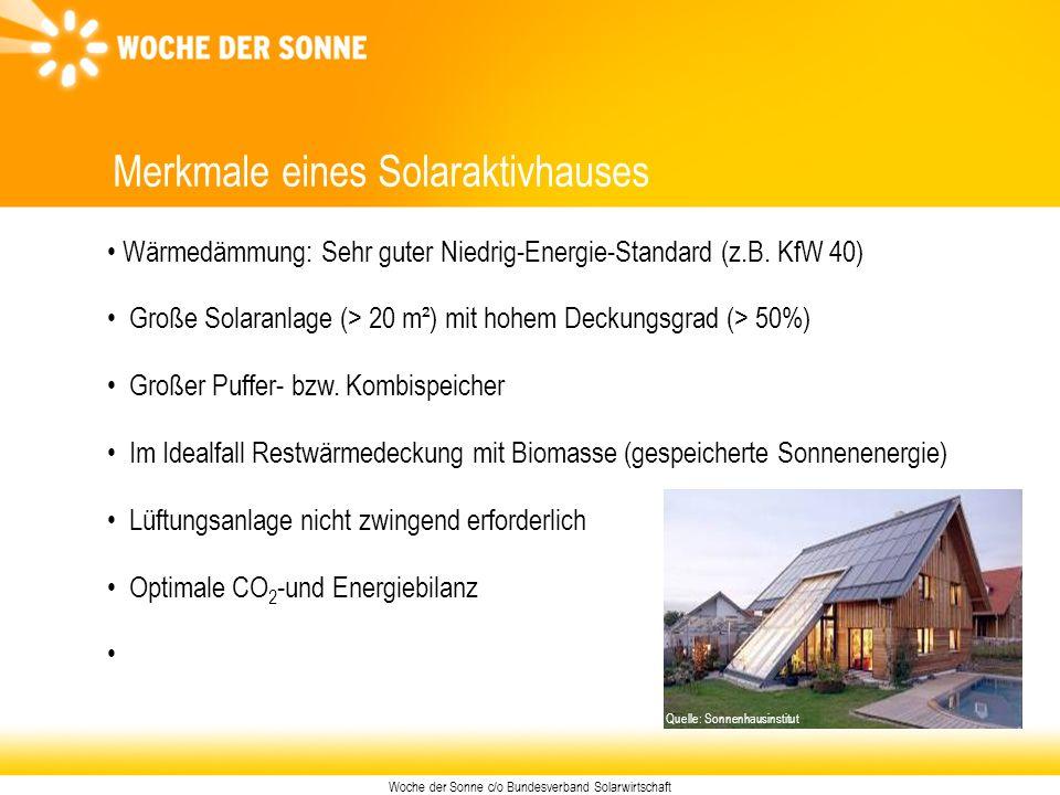 Woche der Sonne c/o Bundesverband Solarwirtschaft Merkmale eines Solaraktivhauses Wärmedämmung: Sehr guter Niedrig-Energie-Standard (z.B. KfW 40) Groß