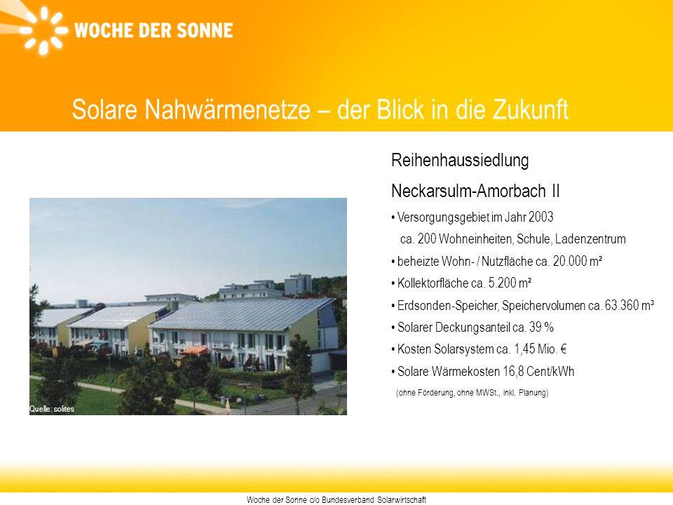 Woche der Sonne c/o Bundesverband Solarwirtschaft Solare Nahwärmenetze – der Blick in die Zukunft Quelle: solites Reihenhaussiedlung Neckarsulm-Amorba