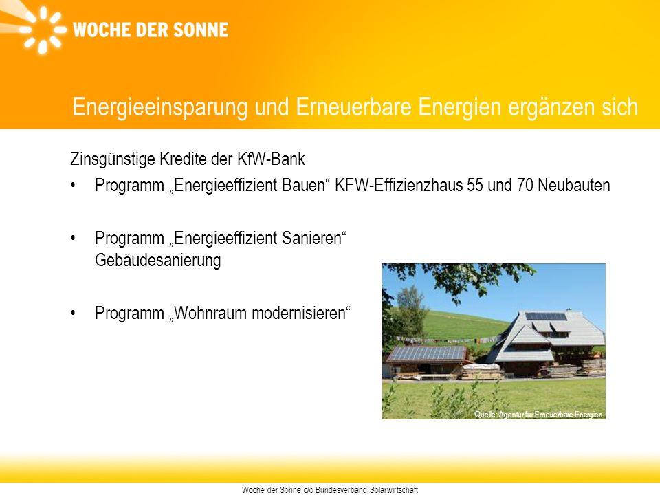 Woche der Sonne c/o Bundesverband Solarwirtschaft Energieeinsparung und Erneuerbare Energien ergänzen sich Zinsgünstige Kredite der KfW-Bank Programm