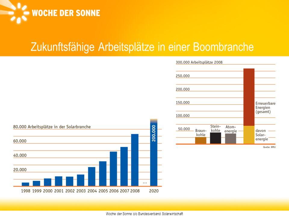 Woche der Sonne c/o Bundesverband Solarwirtschaft Zukunftsfähige Arbeitsplätze in einer Boombranche