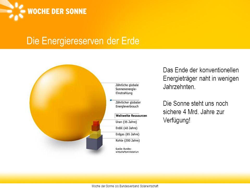 Woche der Sonne c/o Bundesverband Solarwirtschaft Richtwerte zur Dimensionierung Kollektorfläche pro Person Solarer Deckungsgrad* 1,0 m²ca.