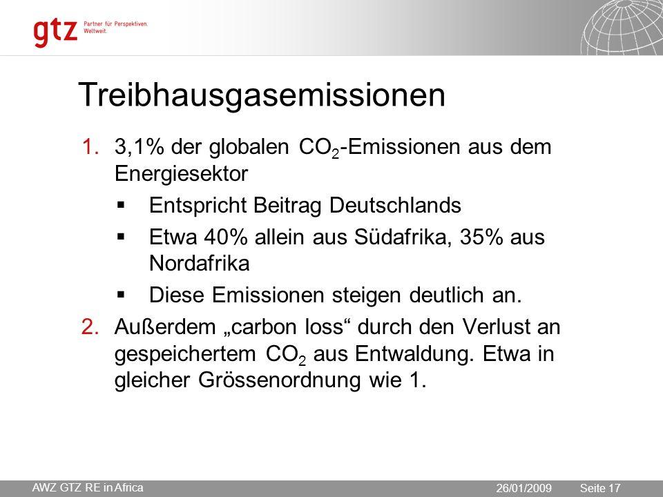 30.05.2016 Seite 17 Seite 17 Treibhausgasemissionen 1.3,1% der globalen CO 2 -Emissionen aus dem Energiesektor  Entspricht Beitrag Deutschlands  Etwa 40% allein aus Südafrika, 35% aus Nordafrika  Diese Emissionen steigen deutlich an.