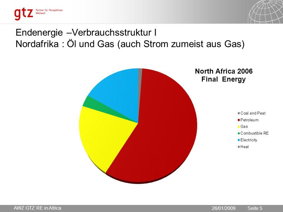 30.05.2016 Seite 5 Seite 5 Endenergie –Verbrauchsstruktur I Nordafrika : Öl und Gas (auch Strom zumeist aus Gas) 26/01/2009 AWZ GTZ RE in Africa