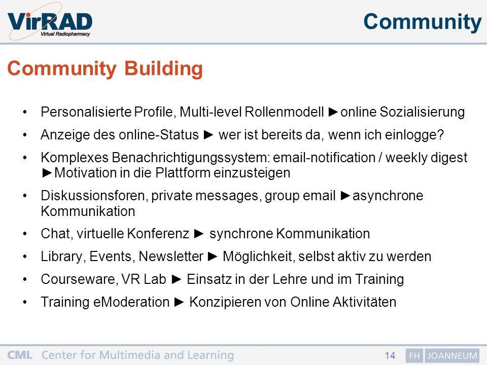 14 Community Community Building Personalisierte Profile, Multi-level Rollenmodell ►online Sozialisierung Anzeige des online-Status ► wer ist bereits da, wenn ich einlogge.