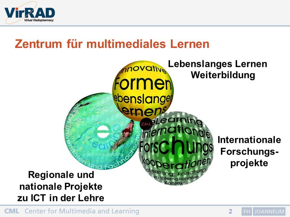 2 Zentrum für multimediales Lernen Internationale Forschungs- projekte Lebenslanges Lernen Weiterbildung Regionale und nationale Projekte zu ICT in der Lehre
