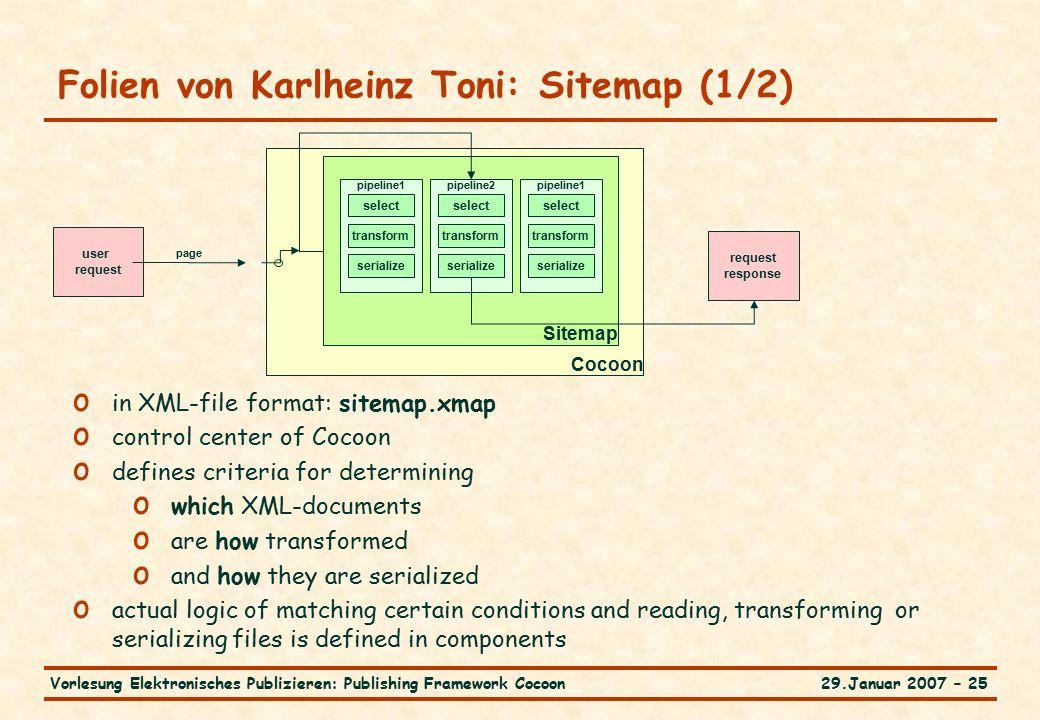 29.Januar 2007 – 25Vorlesung Elektronisches Publizieren: Publishing Framework Cocoon Folien von Karlheinz Toni: Sitemap (1/2) o in XML-file format: si
