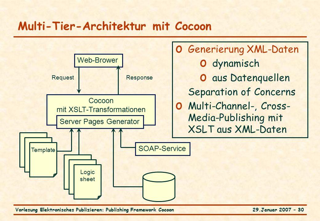 29.Januar 2007 – 30Vorlesung Elektronisches Publizieren: Publishing Framework Cocoon Multi-Tier-Architektur mit Cocoon Web-Brower Cocoon mit XSLT-Tran