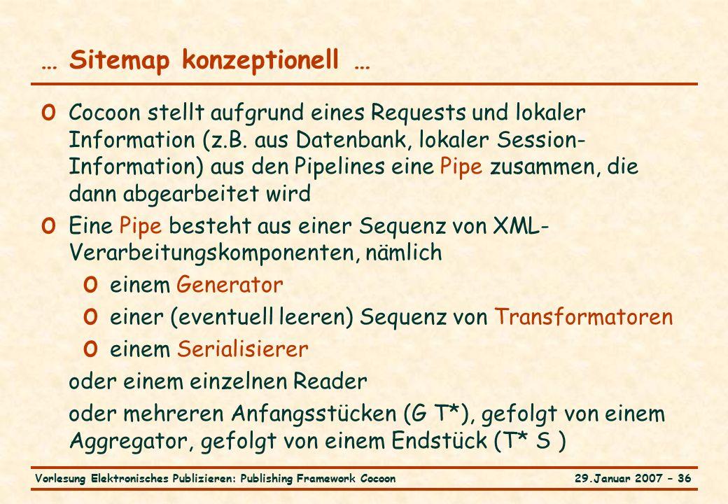 29.Januar 2007 – 36Vorlesung Elektronisches Publizieren: Publishing Framework Cocoon … Sitemap konzeptionell … o Cocoon stellt aufgrund eines Requests und lokaler Information (z.B.