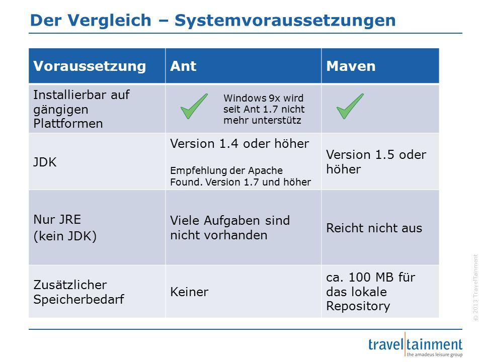 © 2013 TravelTainment Der Vergleich – Systemvoraussetzungen VoraussetzungAntMaven Installierbar auf gängigen Plattformen JDK Version 1.4 oder höher Empfehlung der Apache Found.