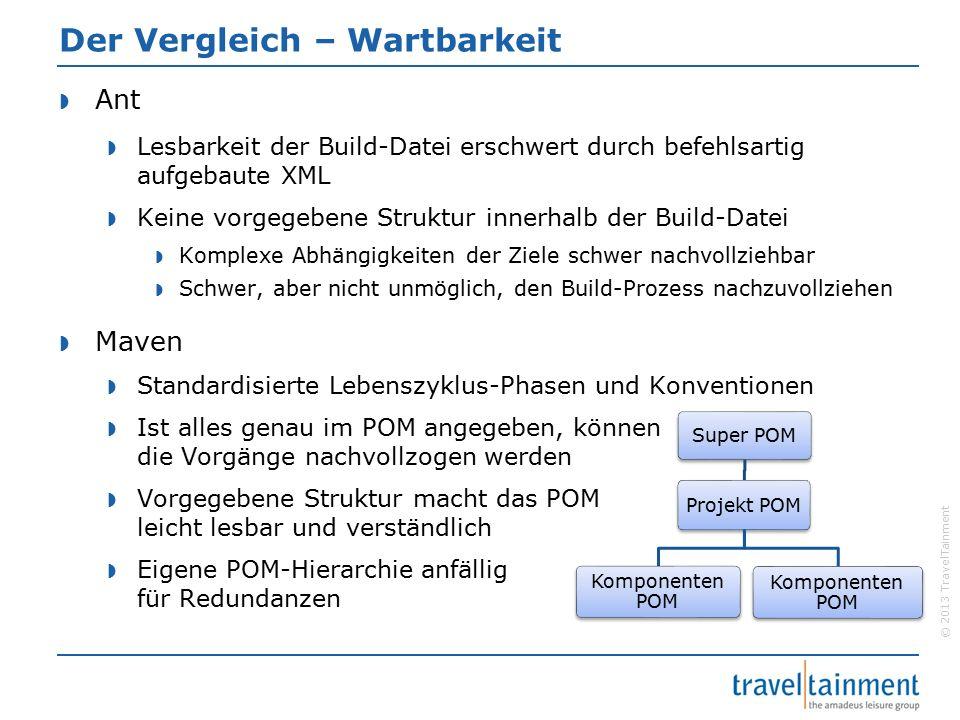 © 2013 TravelTainment Super POM Projekt POM Komponenten POM Der Vergleich – Wartbarkeit  Ant  Lesbarkeit der Build-Datei erschwert durch befehlsartig aufgebaute XML  Keine vorgegebene Struktur innerhalb der Build-Datei  Komplexe Abhängigkeiten der Ziele schwer nachvollziehbar  Schwer, aber nicht unmöglich, den Build-Prozess nachzuvollziehen  Maven  Standardisierte Lebenszyklus-Phasen und Konventionen  Ist alles genau im POM angegeben, können die Vorgänge nachvollzogen werden  Vorgegebene Struktur macht das POM leicht lesbar und verständlich  Eigene POM-Hierarchie anfällig für Redundanzen