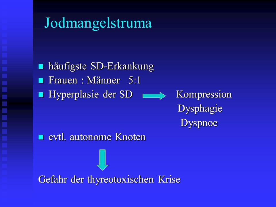 Jodmangelstruma häufigste SD-Erkankung häufigste SD-Erkankung Frauen : Männer 5:1 Frauen : Männer 5:1 Hyperplasie der SD Kompression Hyperplasie der SD Kompression Dysphagie Dysphagie Dyspnoe Dyspnoe evtl.