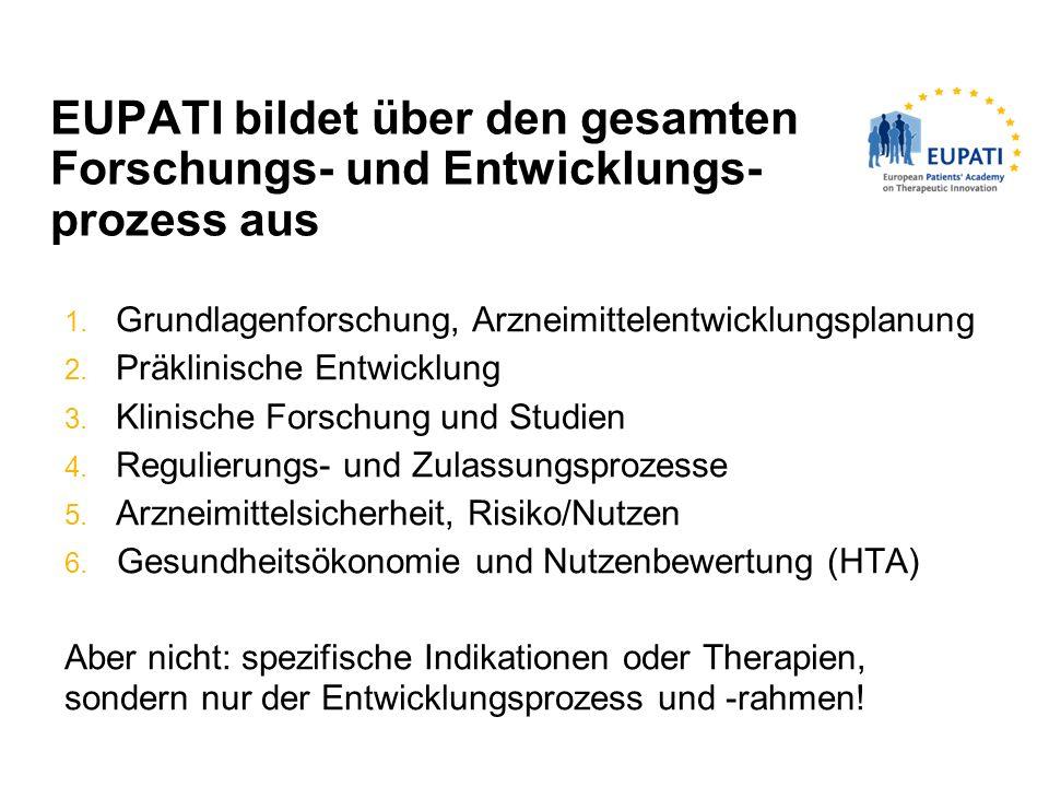 EUPATI bildet über den gesamten Forschungs- und Entwicklungs- prozess aus 1. Grundlagenforschung, Arzneimittelentwicklungsplanung 2. Präklinische Entw