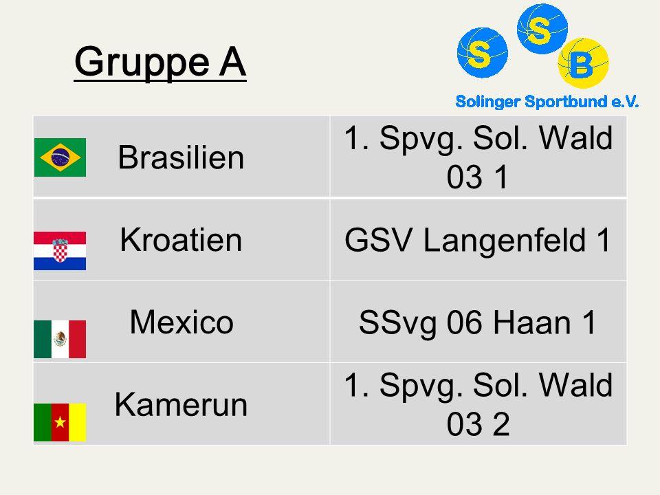 Gruppe A Brasilien 1. Spvg. Sol. Wald 03 1 Kroatien GSV Langenfeld 1 Mexico SSvg 06 Haan 1 Kamerun 1. Spvg. Sol. Wald 03 2