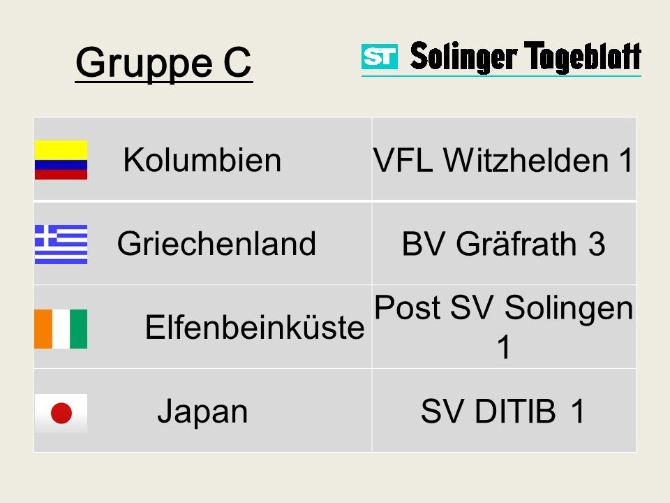 Gruppe D Uruguay SC Leichlingen 2 Costa Rica SV Eintracht Solingen 2 England SSvg 06 Haan 2 Italien Sportring Solingen 1880 2
