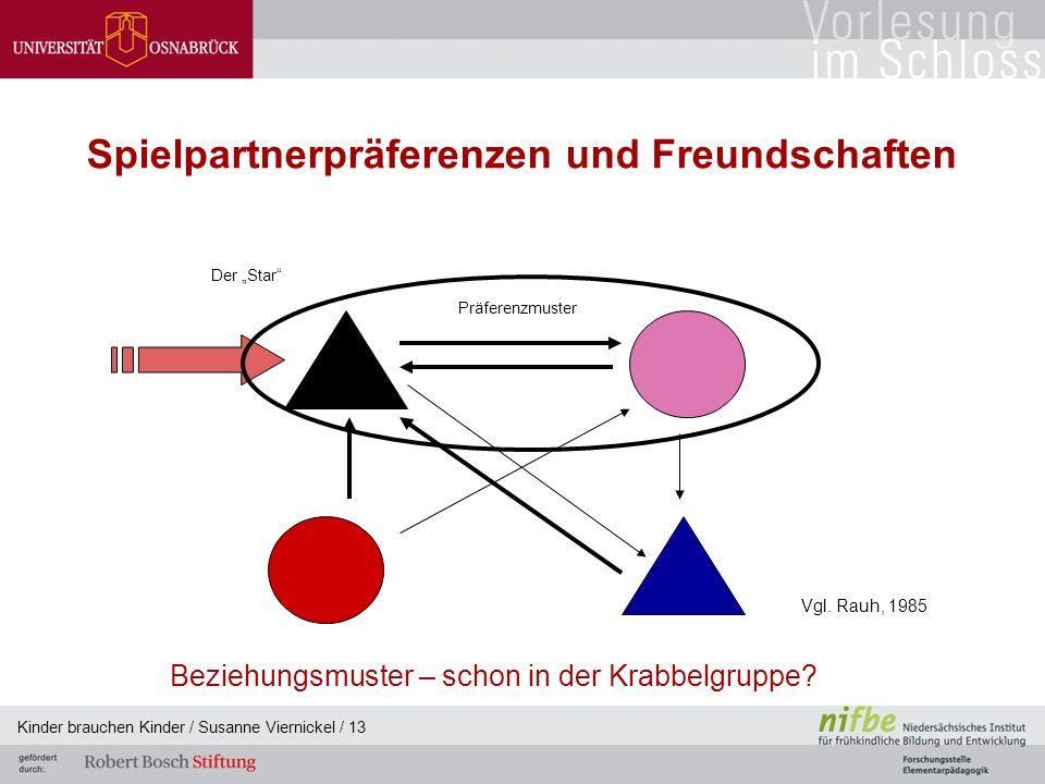 Kinder brauchen Kinder / Susanne Viernickel / 13 Spielpartnerpräferenzen und Freundschaften Vgl.