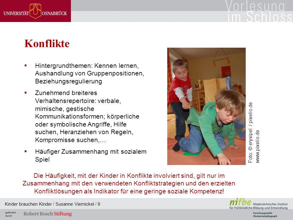 Kinder brauchen Kinder / Susanne Viernickel / 20 Schlussfolgerungen für die pädagogische Arbeit Interaktionen zwischen Kindern anbahnen, moderieren und erweitern Peer-Status und Gruppenkonstellationen im Blick behalten Individuelle, im Team abgestimmte Unterstützung geben
