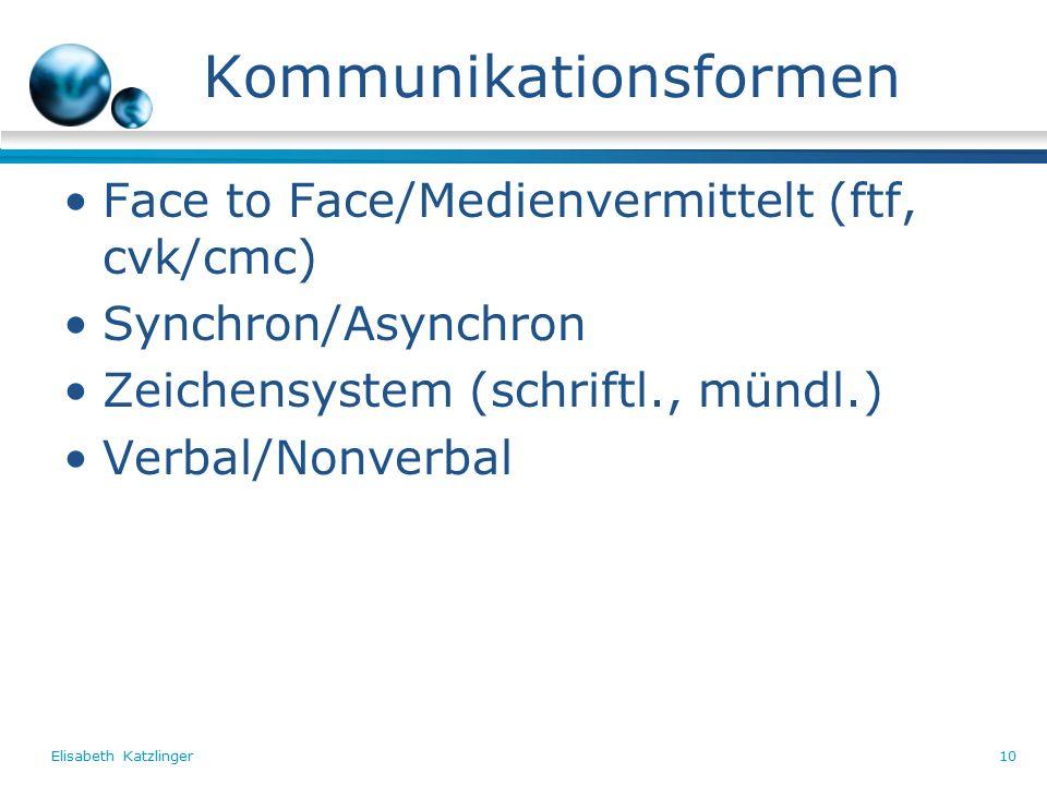 Elisabeth Katzlinger10 Kommunikationsformen Face to Face/Medienvermittelt (ftf, cvk/cmc) Synchron/Asynchron Zeichensystem (schriftl., mündl.) Verbal/Nonverbal