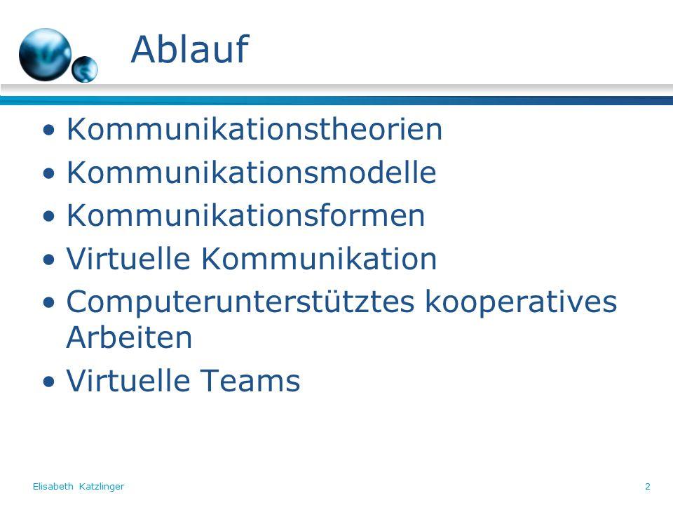 Elisabeth Katzlinger2 Ablauf Kommunikationstheorien Kommunikationsmodelle Kommunikationsformen Virtuelle Kommunikation Computerunterstütztes kooperatives Arbeiten Virtuelle Teams