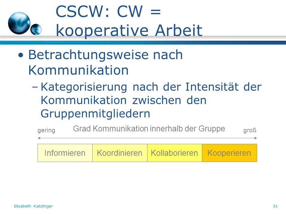 Elisabeth Katzlinger31 CSCW: CW = kooperative Arbeit Betrachtungsweise nach Kommunikation –Kategorisierung nach der Intensität der Kommunikation zwischen den Gruppenmitgliedern Grad Kommunikation innerhalb der Gruppe geringgroß InformierenKoordinierenKollaborierenKooperieren