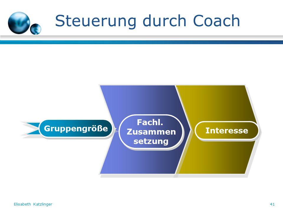 Elisabeth Katzlinger41 Steuerung durch Coach Gruppengröße Fachl.