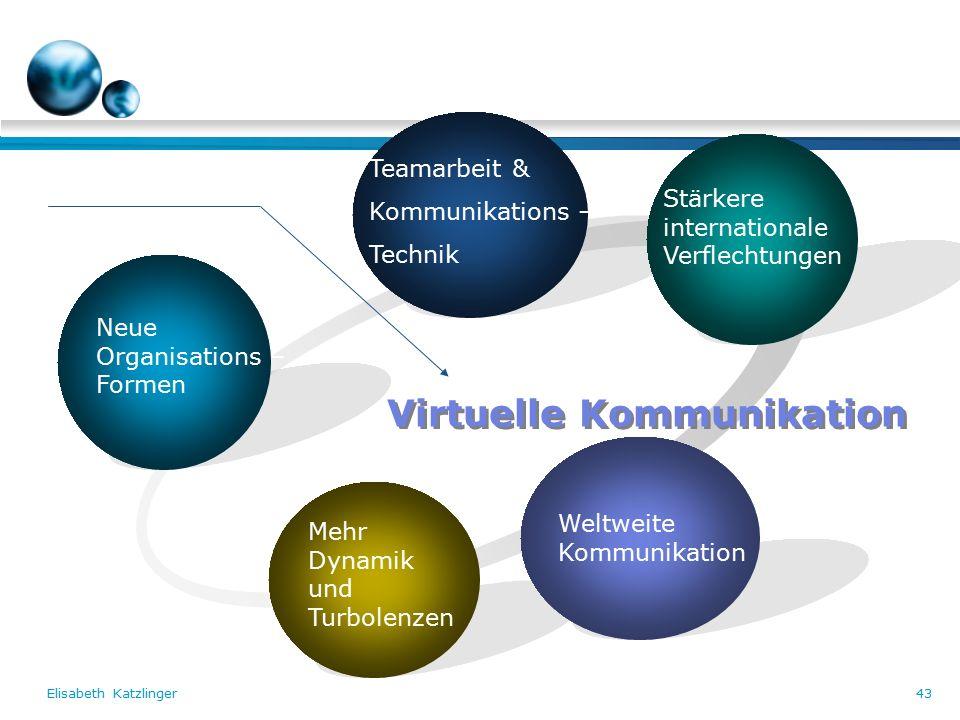 Elisabeth Katzlinger43 Teamarbeit & Kommunikations – Technik Stärkere internationale Verflechtungen Weltweite Kommunikation Mehr Dynamik und Turbolenzen Virtuelle Kommunikation Neue Organisations – Formen