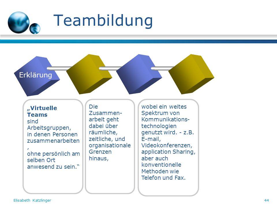 """Elisabeth Katzlinger44 Teambildung Erklärung """" Virtuelle Teams sind Arbeitsgruppen, in denen Personen zusammenarbeiten, ohne persönlich am selben Ort anwesend zu sein. Die Zusammen- arbeit geht dabei über räumliche, zeitliche, und organisationale Grenzen hinaus, wobei ein weites Spektrum von Kommunikations- technologien genutzt wird."""