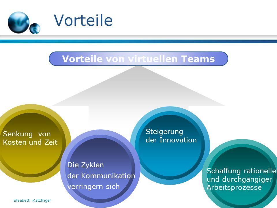 Elisabeth Katzlinger49 Vorteile Vorteile von virtuellen Teams Senkung von Kosten und Zeit Steigerung der Innovation Die Zyklen der Kommunikation verringern sich Schaffung rationeller und durchgängiger Arbeitsprozesse