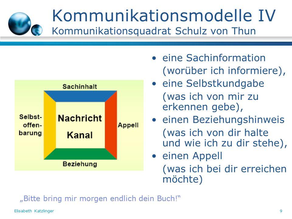 """Elisabeth Katzlinger9 Kommunikationsmodelle IV Kommunikationsquadrat Schulz von Thun eine Sachinformation (worüber ich informiere), eine Selbstkundgabe (was ich von mir zu erkennen gebe), einen Beziehungshinweis (was ich von dir halte und wie ich zu dir stehe), einen Appell (was ich bei dir erreichen möchte) """"Bitte bring mir morgen endlich dein Buch!"""