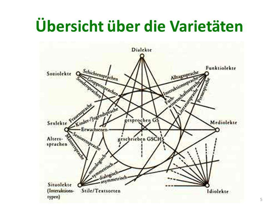 Übersicht über die Varietäten Sprachliche Varietäten5