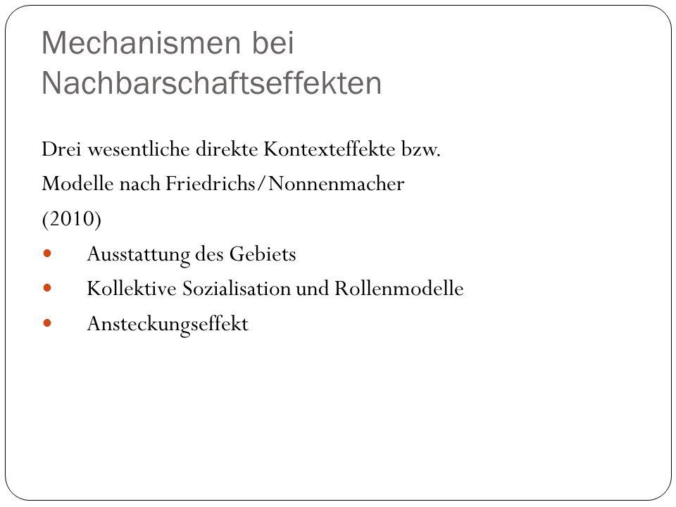 Mechanismen bei Nachbarschaftseffekten Drei wesentliche direkte Kontexteffekte bzw. Modelle nach Friedrichs/Nonnenmacher (2010) Ausstattung des Gebiet
