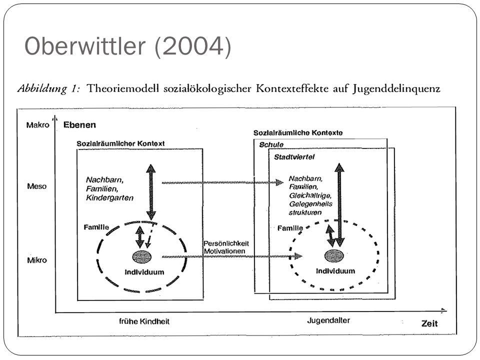Oberwittler (2004)