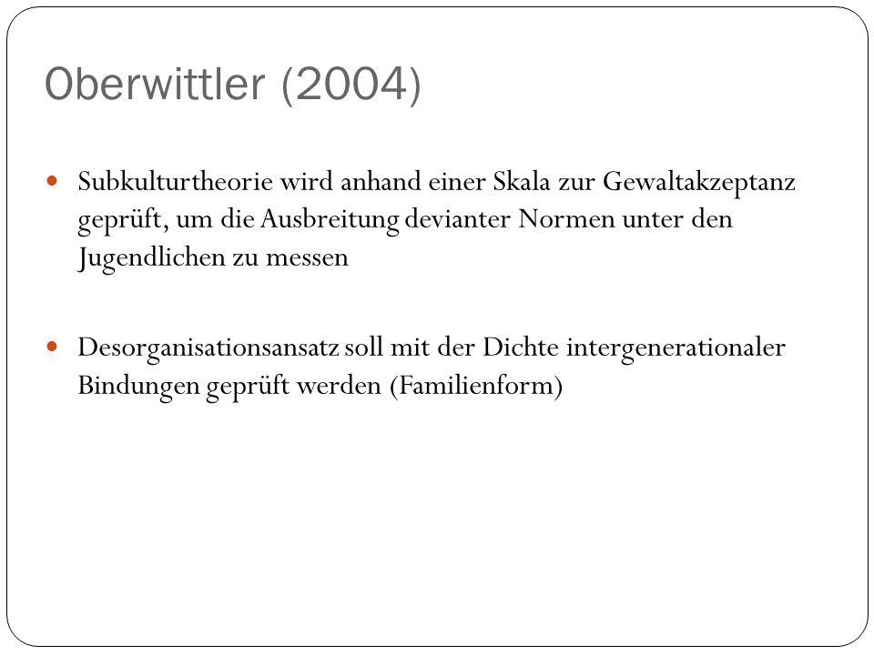 Oberwittler (2004) Subkulturtheorie wird anhand einer Skala zur Gewaltakzeptanz geprüft, um die Ausbreitung devianter Normen unter den Jugendlichen zu