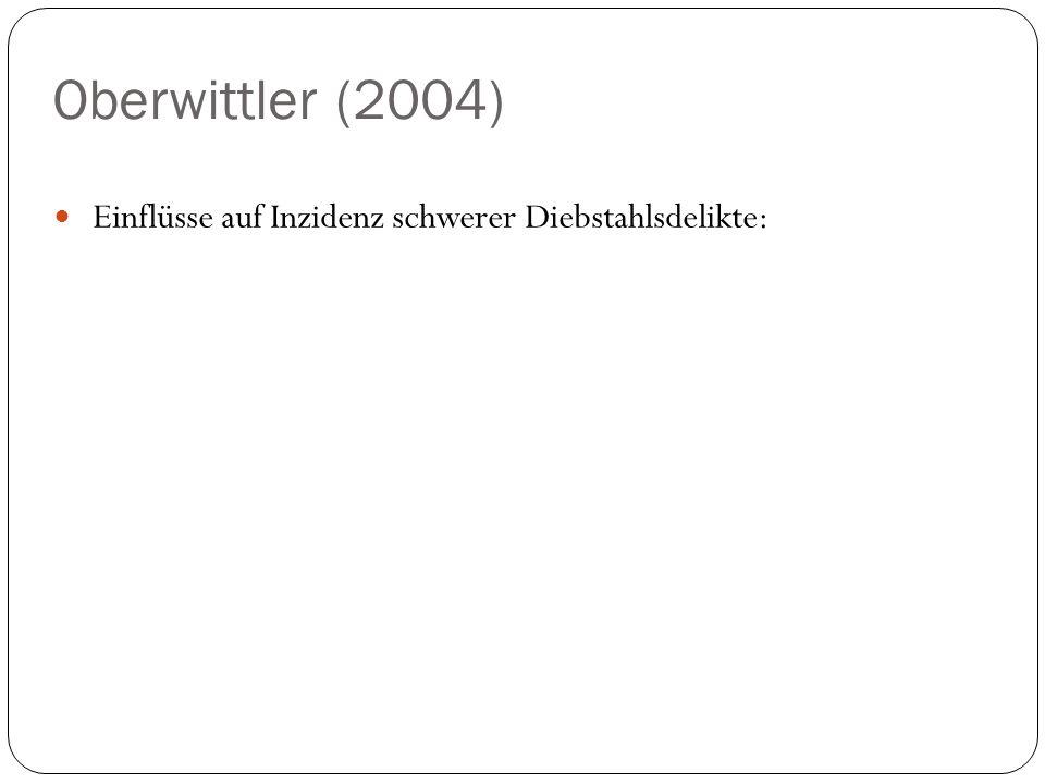 Oberwittler (2004) Einflüsse auf Inzidenz schwerer Diebstahlsdelikte: