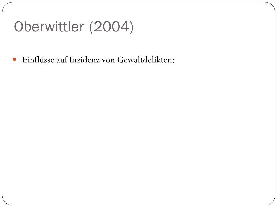 Oberwittler (2004) Einflüsse auf Inzidenz von Gewaltdelikten:
