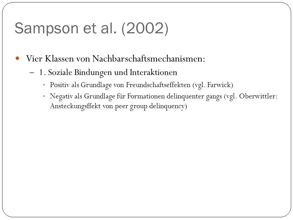 Sampson et al. (2002) Vier Klassen von Nachbarschaftsmechanismen: – 1. Soziale Bindungen und Interaktionen Positiv als Grundlage von Freundschaftseffe