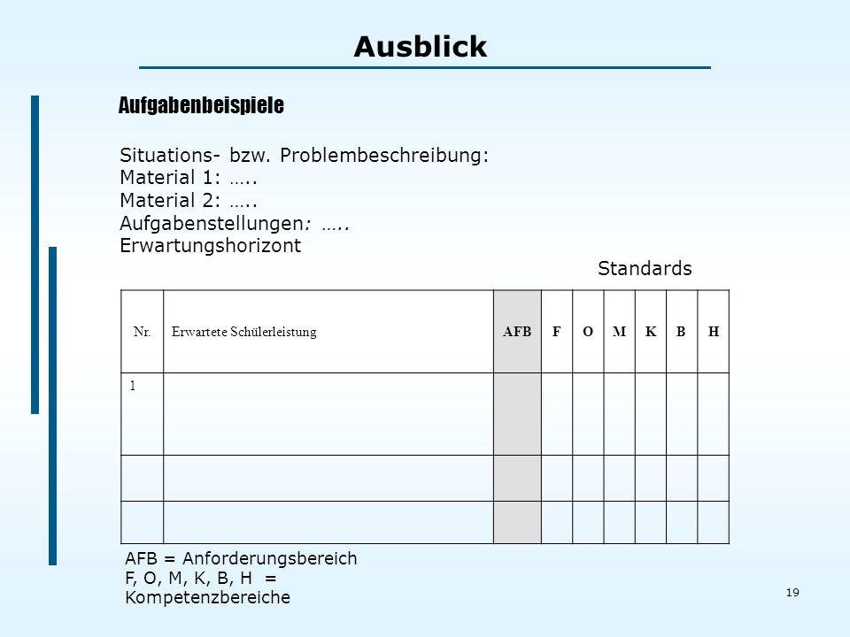19 Ausblick Nr.Erwartete SchülerleistungAFBFOMKBH 1 AFB = Anforderungsbereich F, O, M, K, B, H = Kompetenzbereiche Aufgabenbeispiele Situations- bzw.